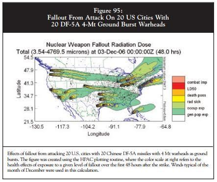 Opinion Nuclear Attack Profile Direct Hit And Fallout Maps - Nuclear fallout map us